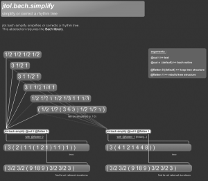 jtol.bach.simplify