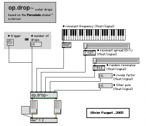 op.drop~ help patch