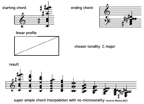 super simple chord interpolation