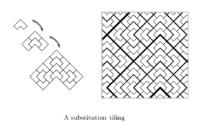 hierarchical tiling - Olivier Pasquet
